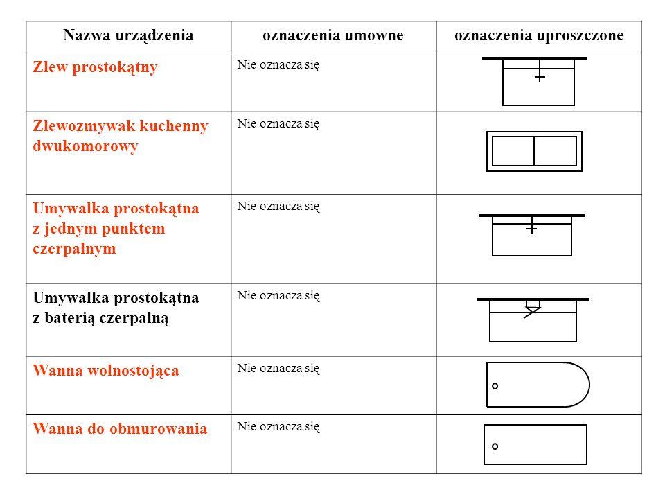 Nazwa urządzeniaoznaczenia umowneoznaczenia uproszczone Zlew prostokątny Nie oznacza się Zlewozmywak kuchenny dwukomorowy Nie oznacza się Umywalka pro