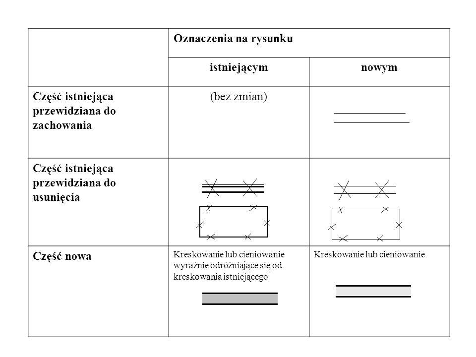 Oznaczenia na rysunku istniejącymnowym Część istniejąca przewidziana do zachowania (bez zmian) Część istniejąca przewidziana do usunięcia Część nowa K
