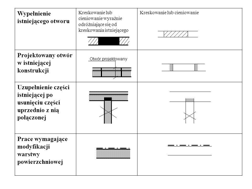 Wypełnienie istniejącego otworu Kreskowanie lub cieniowanie wyraźnie odróżniające się od kreskowania istniejącego Kreskowanie lub cieniowanie Projekto