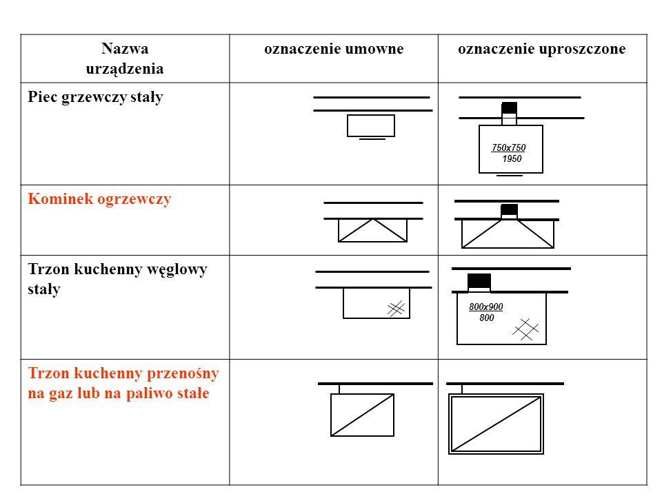 Nazwa urządzenia oznaczenie umowneoznaczenie uproszczone Trzon kuchenny elektryczny przenośny Podgrzewacz c.w.