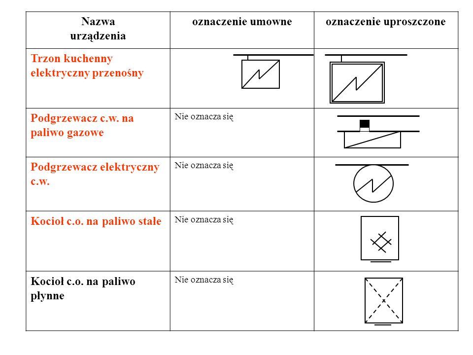 6. Oznaczanie tolerancji na rysunkach budowlanych: PN-ISO 6284:1994