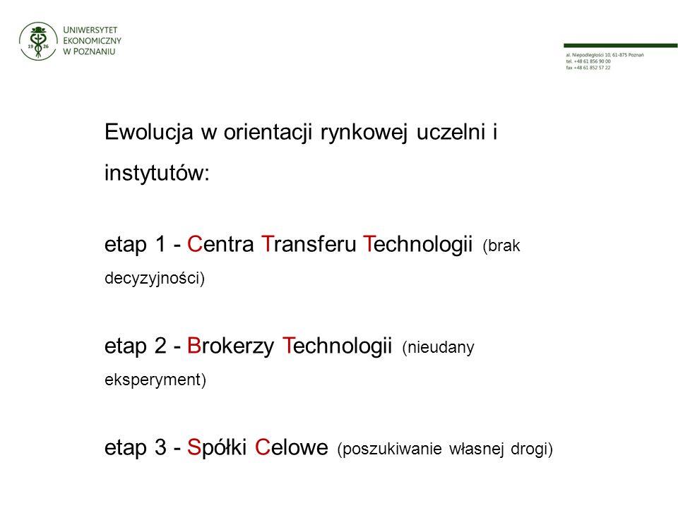 Ewolucja w orientacji rynkowej uczelni i instytutów: etap 1 - Centra Transferu Technologii (brak decyzyjności) etap 2 - Brokerzy Technologii (nieudany eksperyment) etap 3 - Spółki Celowe (poszukiwanie własnej drogi) wypracowany model: CTT (in) + SC (out)