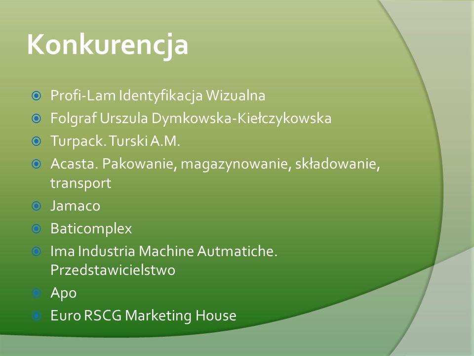 Konkurencja  Profi-Lam Identyfikacja Wizualna  Folgraf Urszula Dymkowska-Kiełczykowska  Turpack. Turski A.M.  Acasta. Pakowanie, magazynowanie, sk