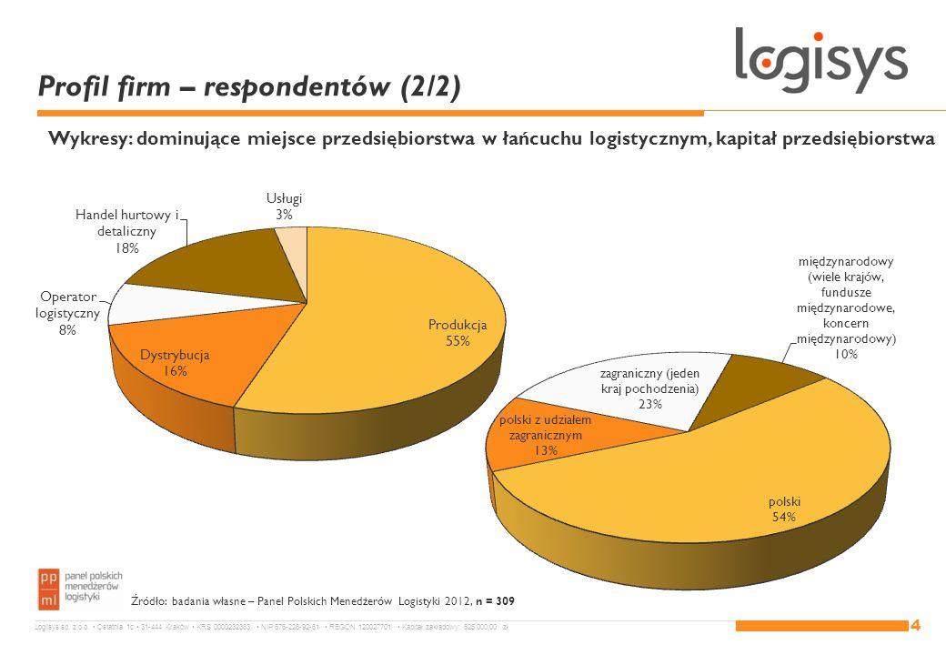 Logisys sp. z o.o.