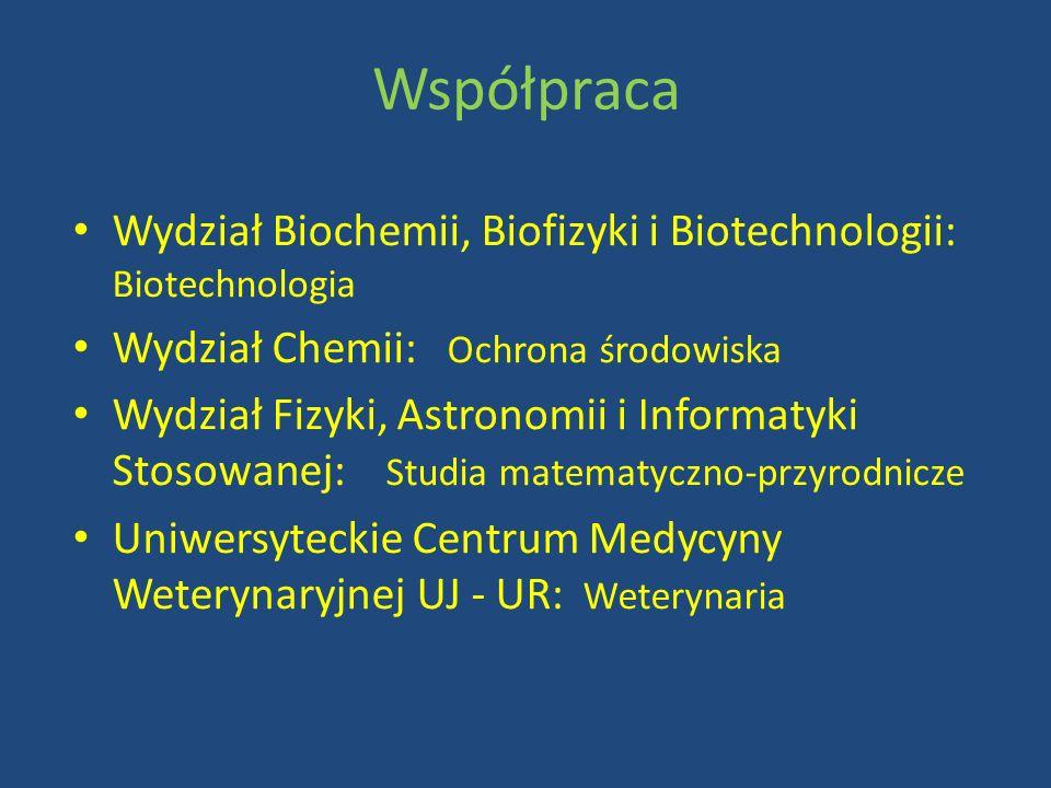 Współpraca Wydział Biochemii, Biofizyki i Biotechnologii: Biotechnologia Wydział Chemii: Ochrona środowiska Wydział Fizyki, Astronomii i Informatyki Stosowanej: Studia matematyczno-przyrodnicze Uniwersyteckie Centrum Medycyny Weterynaryjnej UJ - UR: Weterynaria