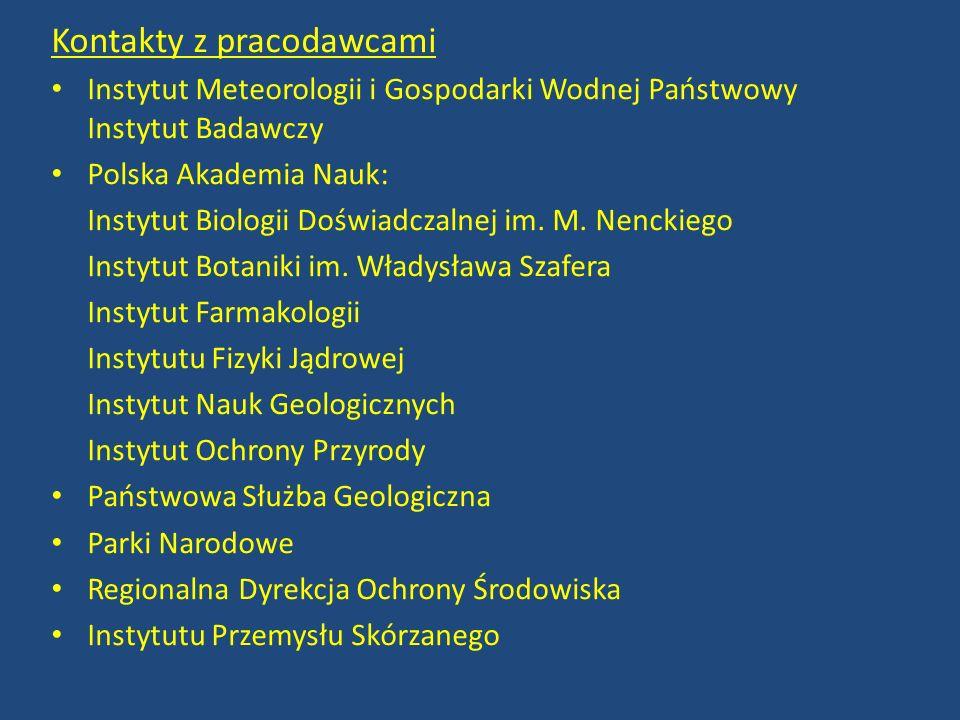 Kontakty z pracodawcami Instytut Meteorologii i Gospodarki Wodnej Państwowy Instytut Badawczy Polska Akademia Nauk: Instytut Biologii Doświadczalnej i