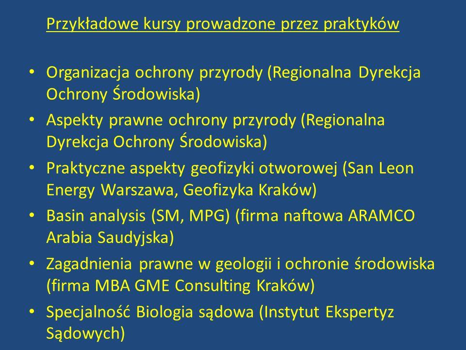 Przykładowe kursy prowadzone przez praktyków Organizacja ochrony przyrody (Regionalna Dyrekcja Ochrony Środowiska) Aspekty prawne ochrony przyrody (Regionalna Dyrekcja Ochrony Środowiska) Praktyczne aspekty geofizyki otworowej (San Leon Energy Warszawa, Geofizyka Kraków) Basin analysis (SM, MPG) (firma naftowa ARAMCO Arabia Saudyjska) Zagadnienia prawne w geologii i ochronie środowiska (firma MBA GME Consulting Kraków) Specjalność Biologia sądowa (Instytut Ekspertyz Sądowych)