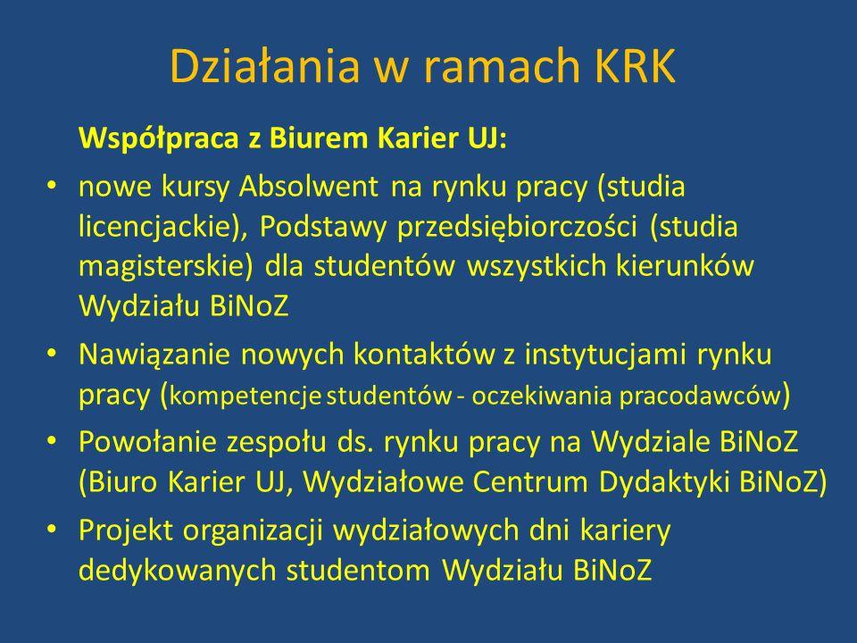 Działania w ramach KRK Współpraca z Biurem Karier UJ: nowe kursy Absolwent na rynku pracy (studia licencjackie), Podstawy przedsiębiorczości (studia m