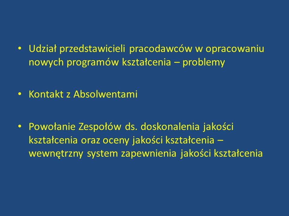 Udział przedstawicieli pracodawców w opracowaniu nowych programów kształcenia – problemy Kontakt z Absolwentami Powołanie Zespołów ds.