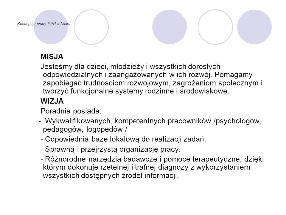Koncepcja pracy PPP w Nisku Poradnia działa od 1979, obecnie na terenie Powiatu Niżańskiego, obejmującego 7 gmin: Harasiuki, Jarocin, Jeżowe, Krzeszów, Nisko, Rudnik nad Sanem, Ulanów.