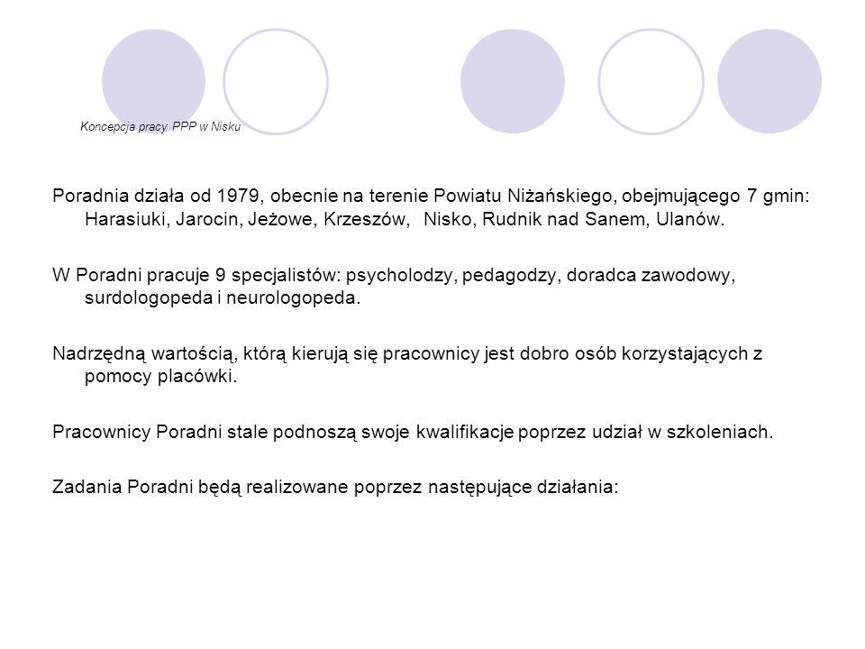 Koncepcja pracy PPP w Nisku Poradnia działa od 1979, obecnie na terenie Powiatu Niżańskiego, obejmującego 7 gmin: Harasiuki, Jarocin, Jeżowe, Krzeszów