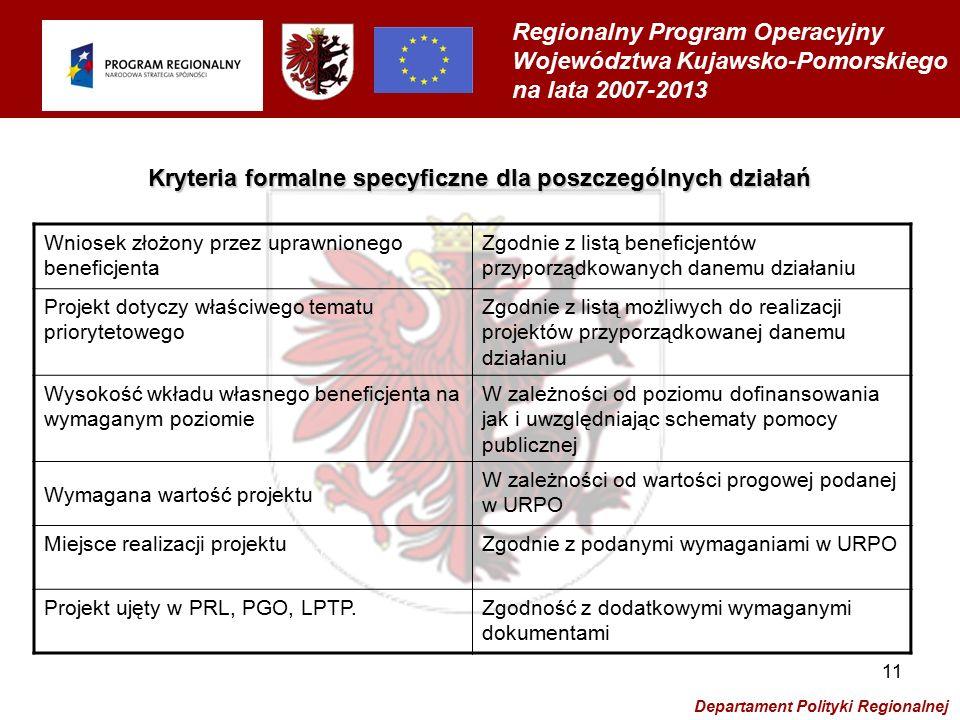 Regionalny Program Operacyjny Województwa Kujawsko-Pomorskiego na lata 2007-2013 Departament Polityki Regionalnej 11 Kryteria formalne specyficzne dla poszczególnych działań Wniosek złożony przez uprawnionego beneficjenta Zgodnie z listą beneficjentów przyporządkowanych danemu działaniu Projekt dotyczy właściwego tematu priorytetowego Zgodnie z listą możliwych do realizacji projektów przyporządkowanej danemu działaniu Wysokość wkładu własnego beneficjenta na wymaganym poziomie W zależności od poziomu dofinansowania jak i uwzględniając schematy pomocy publicznej Wymagana wartość projektu W zależności od wartości progowej podanej w URPO Miejsce realizacji projektuZgodnie z podanymi wymaganiami w URPO Projekt ujęty w PRL, PGO, LPTP.Zgodność z dodatkowymi wymaganymi dokumentami