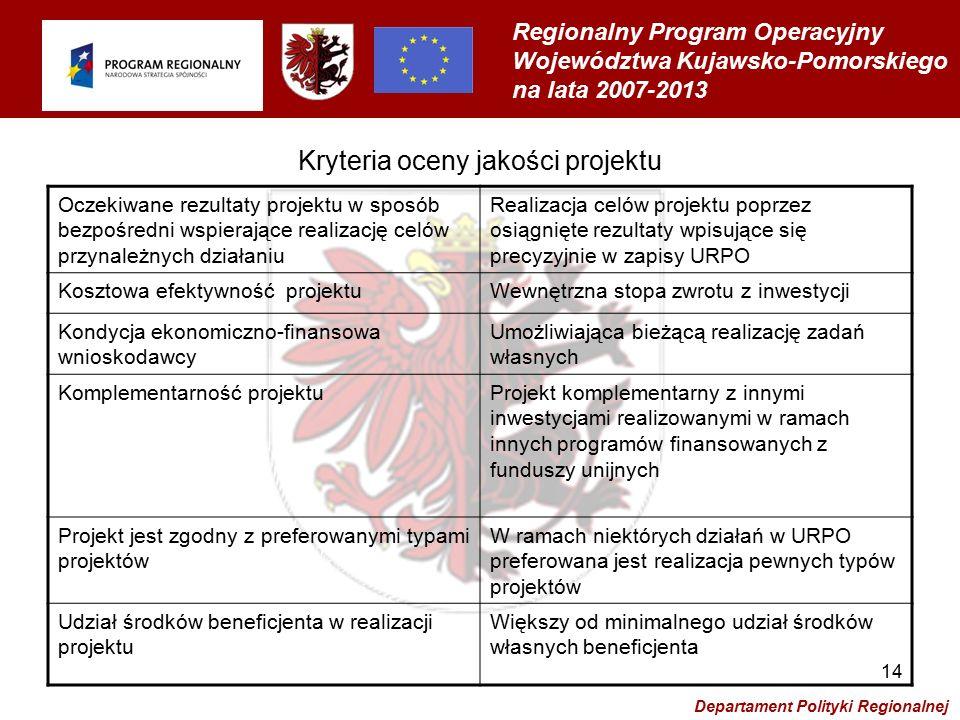Regionalny Program Operacyjny Województwa Kujawsko-Pomorskiego na lata 2007-2013 Departament Polityki Regionalnej 14 Kryteria oceny jakości projektu Oczekiwane rezultaty projektu w sposób bezpośredni wspierające realizację celów przynależnych działaniu Realizacja celów projektu poprzez osiągnięte rezultaty wpisujące się precyzyjnie w zapisy URPO Kosztowa efektywność projektuWewnętrzna stopa zwrotu z inwestycji Kondycja ekonomiczno-finansowa wnioskodawcy Umożliwiająca bieżącą realizację zadań własnych Komplementarność projektuProjekt komplementarny z innymi inwestycjami realizowanymi w ramach innych programów finansowanych z funduszy unijnych Projekt jest zgodny z preferowanymi typami projektów W ramach niektórych działań w URPO preferowana jest realizacja pewnych typów projektów Udział środków beneficjenta w realizacji projektu Większy od minimalnego udział środków własnych beneficjenta