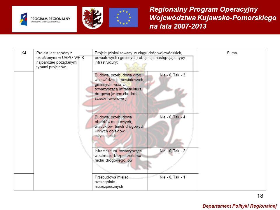 Regionalny Program Operacyjny Województwa Kujawsko-Pomorskiego na lata 2007-2013 Departament Polityki Regionalnej 18 K4Projekt jest zgodny z określonymi w URPO WP-K najbardziej pożądanymi typami projektów.