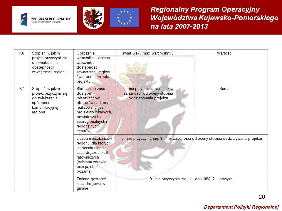 Regionalny Program Operacyjny Województwa Kujawsko-Pomorskiego na lata 2007-2013 Departament Polityki Regionalnej 20 K6Stopień, w jakim projekt przyczyni się do zwiększenia dostępności zewnętrznej regionu Obliczenie wskaźnika: zmiana wskaźnika dostępności zewnętrznej regionu / wartość całkowita projektu (wart wsk)/(max wart wsk)*10Wartość K7Stopień, w jakim projekt przyczyni się do zwiększenia spójności komunikacyjnej regionu Skrócenie czasu dostępu mieszkańców obszarów na których realizowany jest projekt do lokalnych, powiatowych / subregionalnych i regionalnych centrów; 0 - nie przyczynia się, 1 - 3 w zależności od oceny stopnia oddziaływania projektu Suma Liczba mieszkańców regionu, dla których skróceniu ulegnie czas dojazdu służb ratowniczych (ochrona zdrowia, policja, straż pożarna) 0 - nie przyczynia się, 1 - 4 w zależności od oceny stopnia oddziaływania projektu Zmiana gęstości sieci drogowej w gminie 0 - nie przyczynia się, 1 - do +10%, 2 - powyżej