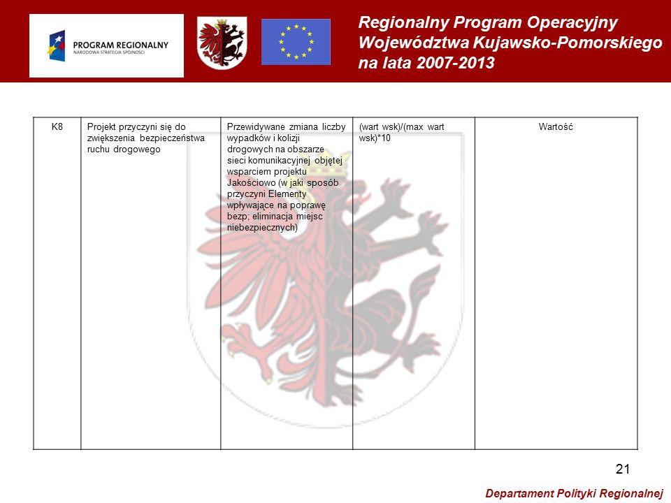 Regionalny Program Operacyjny Województwa Kujawsko-Pomorskiego na lata 2007-2013 Departament Polityki Regionalnej 21 K8Projekt przyczyni się do zwiększenia bezpieczeństwa ruchu drogowego Przewidywane zmiana liczby wypadków i kolizji drogowych na obszarze sieci komunikacyjnej objętej wsparciem projektu Jakościowo (w jaki sposób przyczyni Elementy wpływające na poprawę bezp; eliminacja miejsc niebezpiecznych) (wart wsk)/(max wart wsk)*10 Wartość