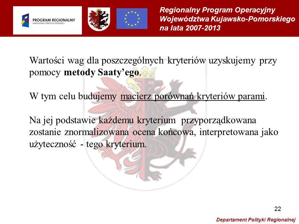 Regionalny Program Operacyjny Województwa Kujawsko-Pomorskiego na lata 2007-2013 Departament Polityki Regionalnej 22 Wartości wag dla poszczególnych kryteriów uzyskujemy przy pomocy metody Saaty'ego.
