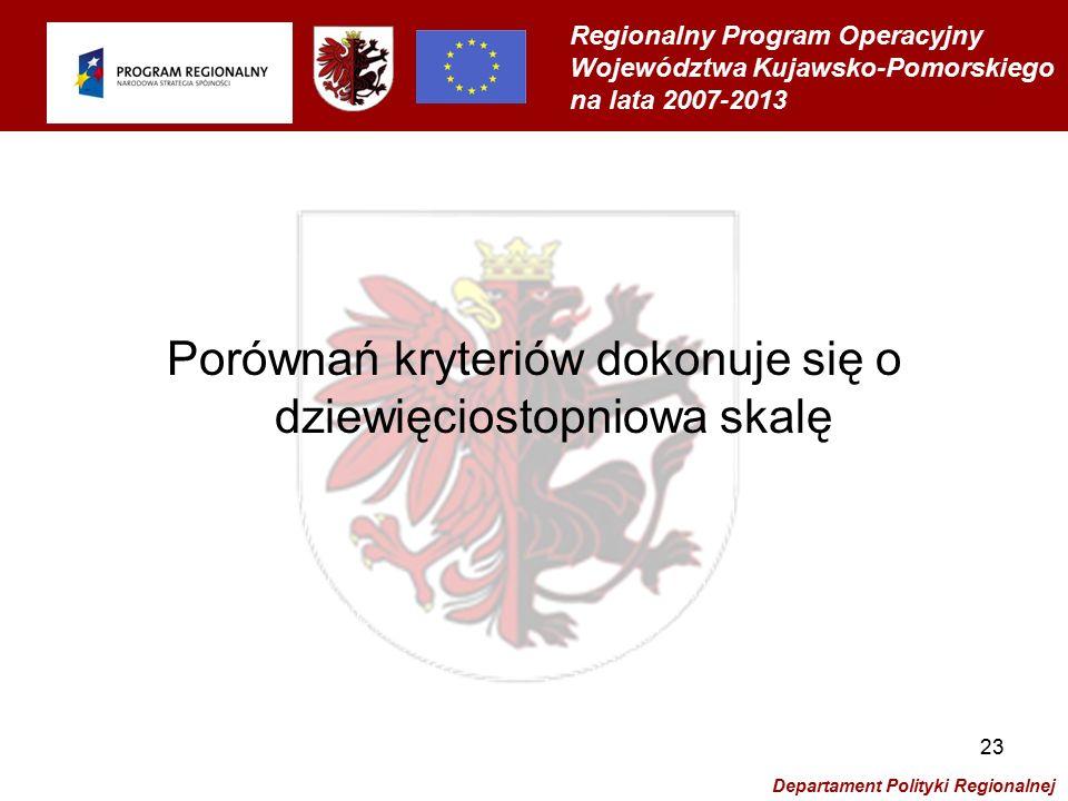 Regionalny Program Operacyjny Województwa Kujawsko-Pomorskiego na lata 2007-2013 Departament Polityki Regionalnej 23 Porównań kryteriów dokonuje się o dziewięciostopniowa skalę