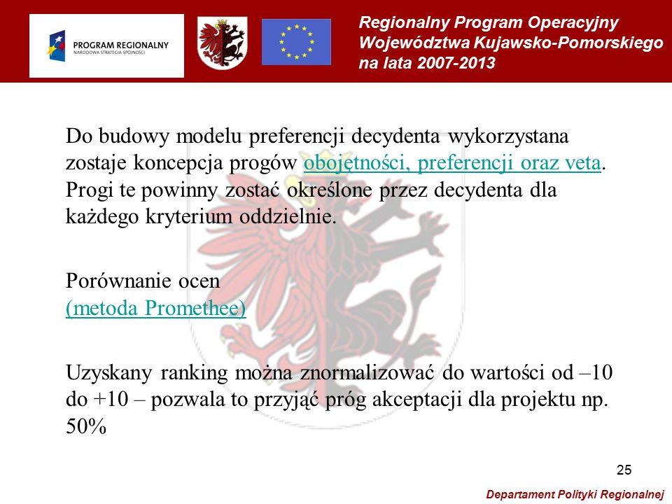 Regionalny Program Operacyjny Województwa Kujawsko-Pomorskiego na lata 2007-2013 Departament Polityki Regionalnej 25 Do budowy modelu preferencji decydenta wykorzystana zostaje koncepcja progów obojętności, preferencji oraz veta.