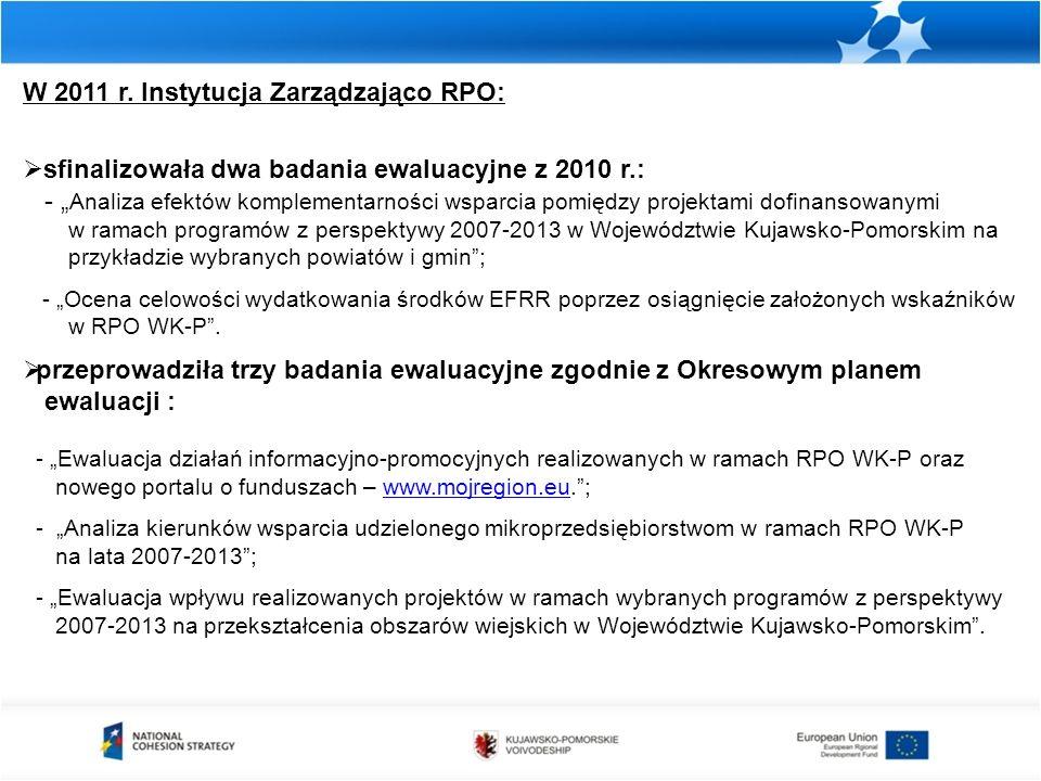 """W 2011 r. Instytucja Zarządzająco RPO:  sfinalizowała dwa badania ewaluacyjne z 2010 r.: - """" Analiza efektów komplementarności wsparcia pomiędzy proj"""