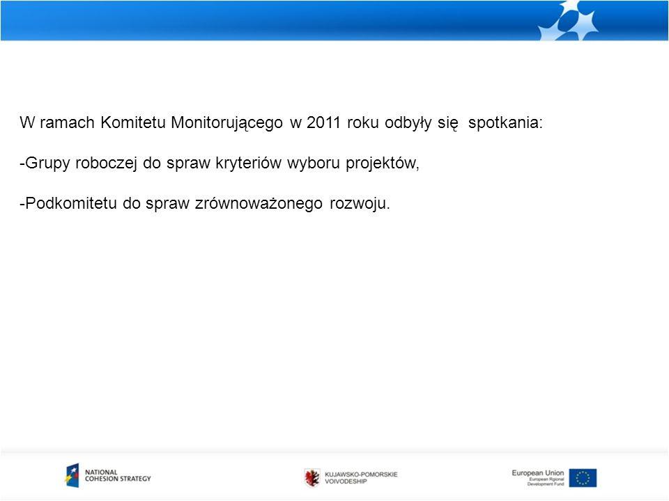 W ramach Komitetu Monitorującego w 2011 roku odbyły się spotkania: -Grupy roboczej do spraw kryteriów wyboru projektów, -Podkomitetu do spraw zrównowa