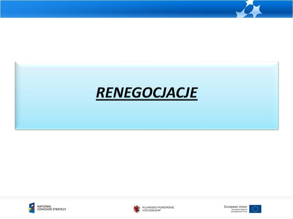 Działanie 5.3 Wspieranie przedsiębiorstw w zakresie dostosowania do wymogów ochrony środowiska zakontraktowane środki w ramach Działania 5.3 Wspieranie przedsiębiorstw w zakresie dostosowania do wymogów ochrony środowiska ZAANGAŻOWANIE FINANSOWEZAANGAŻOWANIE RZECZOWE w mln euro Zmiana ilości ścieków przemysłowych wymagających oczyszczenia m3/ rok