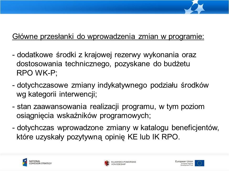 Główne przesłanki do wprowadzenia zmian w programie: - dodatkowe środki z krajowej rezerwy wykonania oraz dostosowania technicznego, pozyskane do budż
