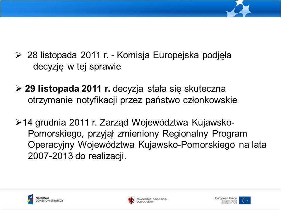  28 listopada 2011 r. - Komisja Europejska podjęła decyzję w tej sprawie  29 listopada 2011 r. decyzja stała się skuteczna otrzymanie notyfikacji pr