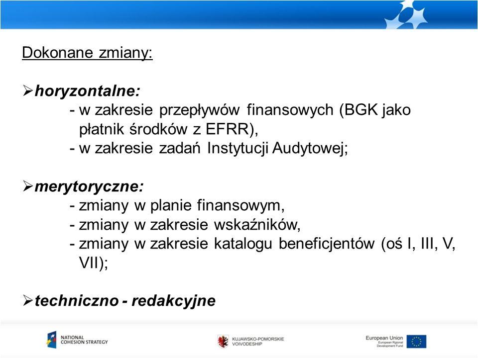 Dokonane zmiany:  horyzontalne: - w zakresie przepływów finansowych (BGK jako płatnik środków z EFRR), - w zakresie zadań Instytucji Audytowej;  merytoryczne: - zmiany w planie finansowym, - zmiany w zakresie wskaźników, - zmiany w zakresie katalogu beneficjentów (oś I, III, V, VII);  techniczno - redakcyjne