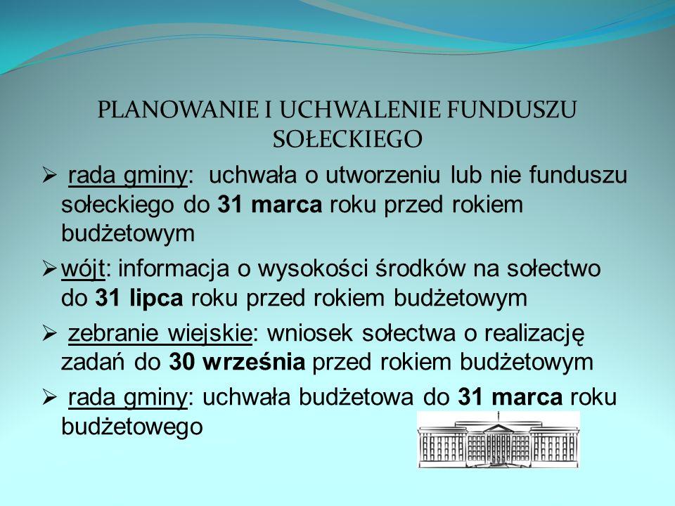 PLANOWANIE I UCHWALENIE FUNDUSZU SOŁECKIEGO  rada gminy: uchwała o utworzeniu lub nie funduszu sołeckiego do 31 marca roku przed rokiem budżetowym  wójt: informacja o wysokości środków na sołectwo do 31 lipca roku przed rokiem budżetowym  zebranie wiejskie: wniosek sołectwa o realizację zadań do 30 września przed rokiem budżetowym  rada gminy: uchwała budżetowa do 31 marca roku budżetowego