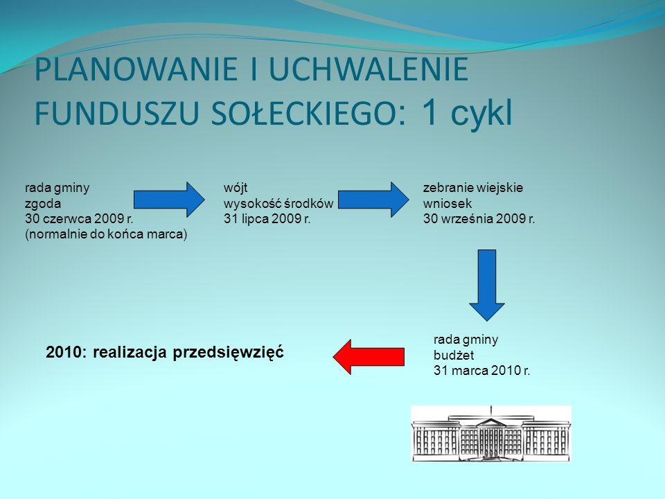 PLANOWANIE I UCHWALENIE FUNDUSZU SOŁECKIEGO : 1 cykl rada gminy zgoda 30 czerwca 2009 r.