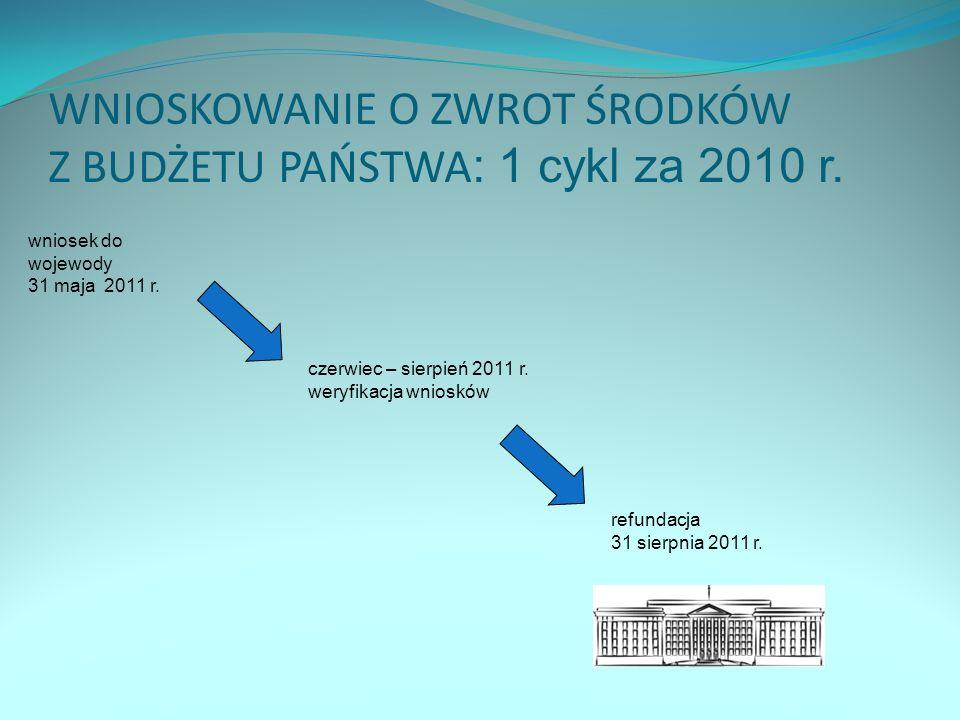 WNIOSKOWANIE O ZWROT ŚRODKÓW Z BUDŻETU PAŃSTWA : 1 cykl za 2010 r.