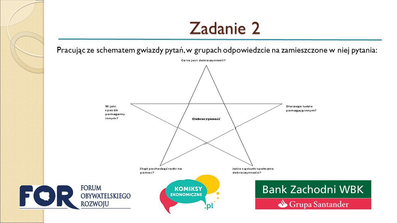 Zadanie 2 Pracując ze schematem gwiazdy pytań, w grupach odpowiedzcie na zamieszczone w niej pytania:
