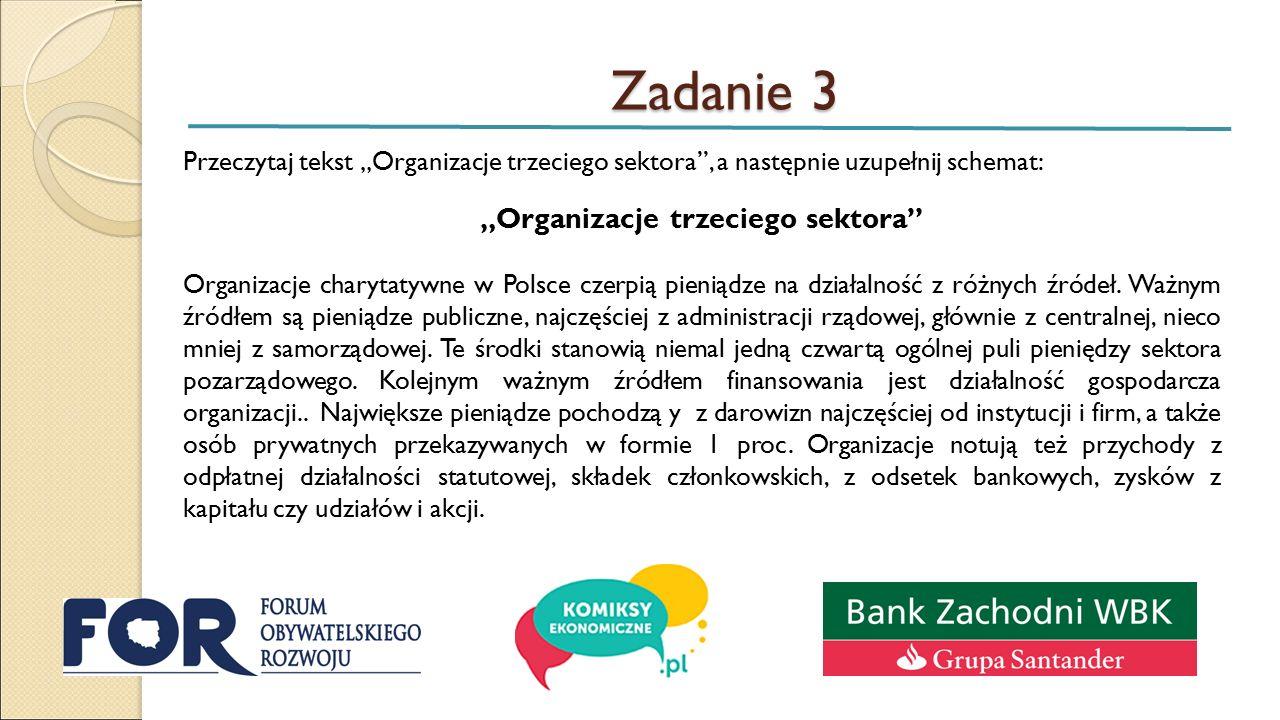 """Zadanie 3 Przeczytaj tekst """"Organizacje trzeciego sektora"""", a następnie uzupełnij schemat: """"Organizacje trzeciego sektora"""" Organizacje charytatywne w"""