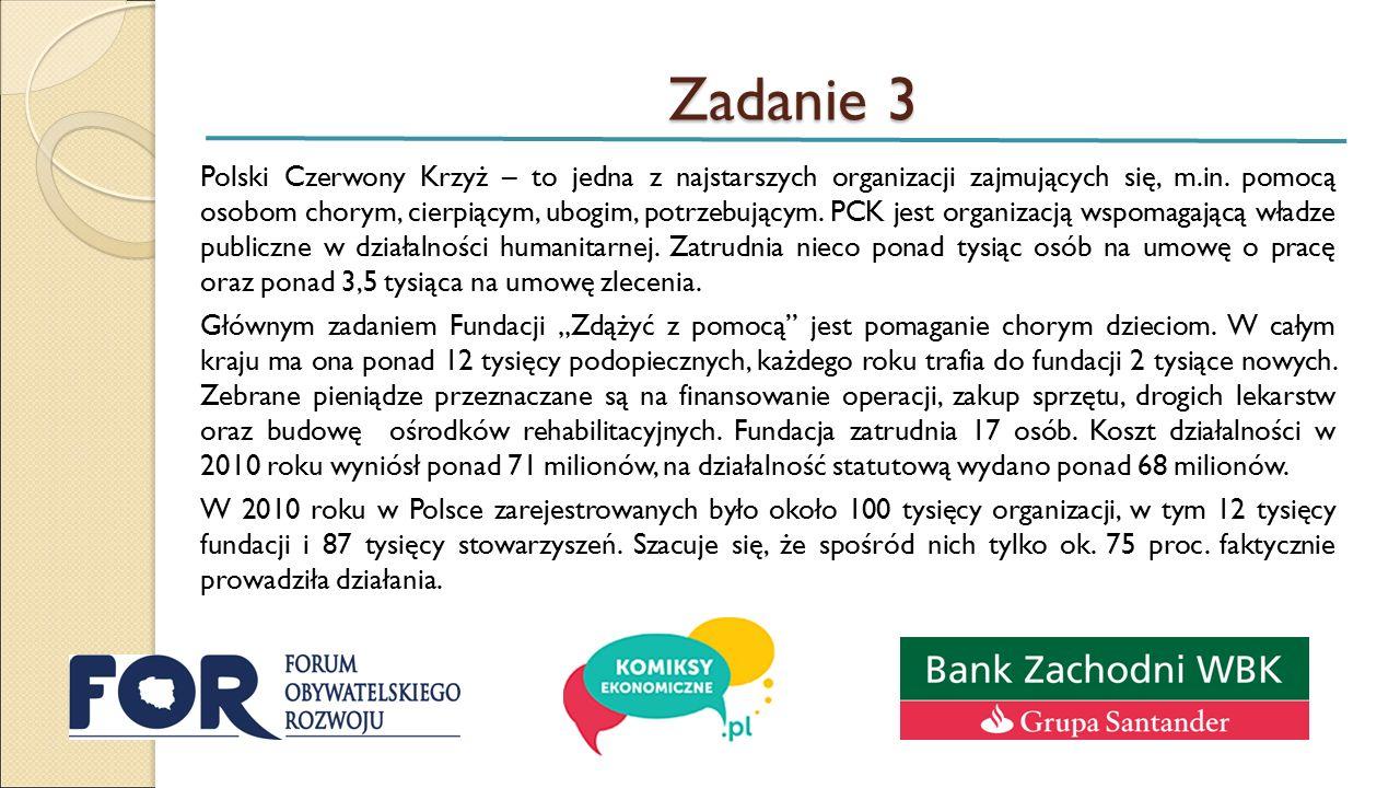 Zadanie 3 Polski Czerwony Krzyż – to jedna z najstarszych organizacji zajmujących się, m.in. pomocą osobom chorym, cierpiącym, ubogim, potrzebującym.