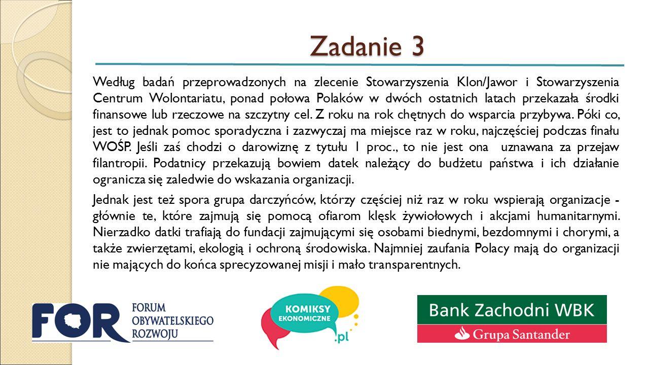 Zadanie 3 Według badań przeprowadzonych na zlecenie Stowarzyszenia Klon/Jawor i Stowarzyszenia Centrum Wolontariatu, ponad połowa Polaków w dwóch osta