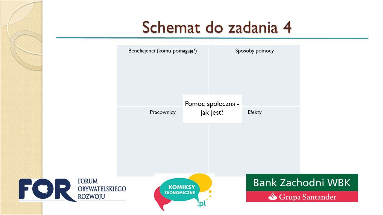 Schemat do zadania 4 Pomoc społeczna - jak jest?