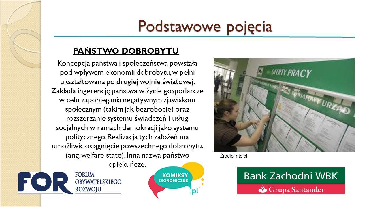 Zadanie 4 Polski system pomocy społecznej jest oceniany jako nieefektywny, który zamiast pomagać osobom w trudnej sytuacji życiowej, często je uzależnia je od państwowej pomocy.