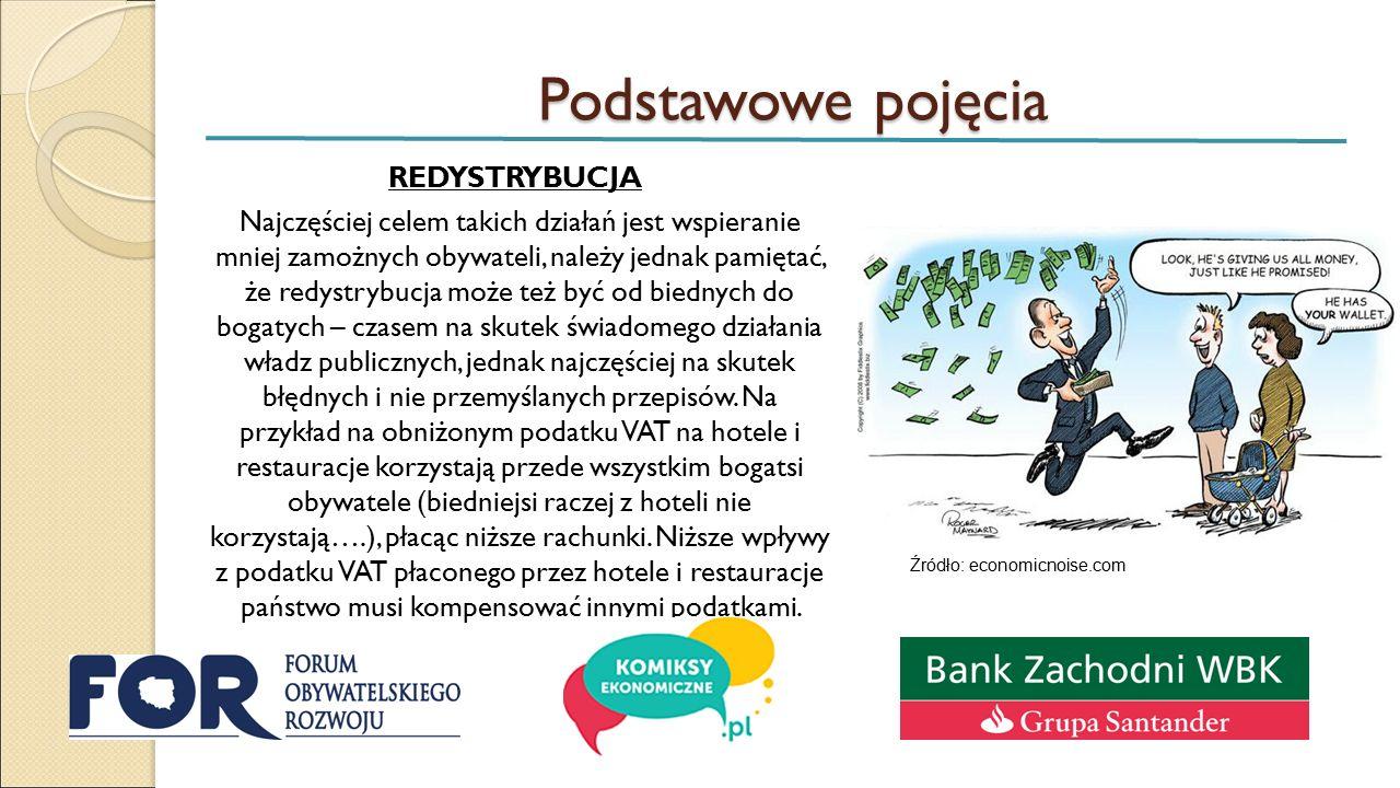 """Zadanie 3 Przeczytaj tekst """"Organizacje trzeciego sektora , a następnie uzupełnij schemat: """"Organizacje trzeciego sektora Organizacje charytatywne w Polsce czerpią pieniądze na działalność z różnych źródeł."""