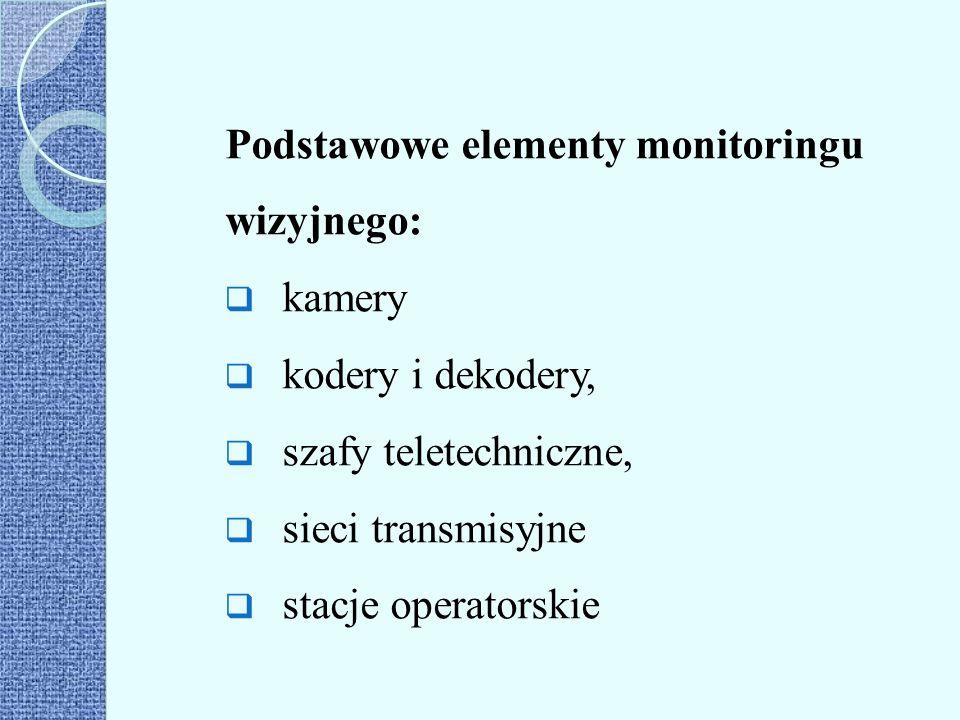 Podstawowe elementy monitoringu wizyjnego:  kamery  kodery i dekodery,  szafy teletechniczne,  sieci transmisyjne  stacje operatorskie