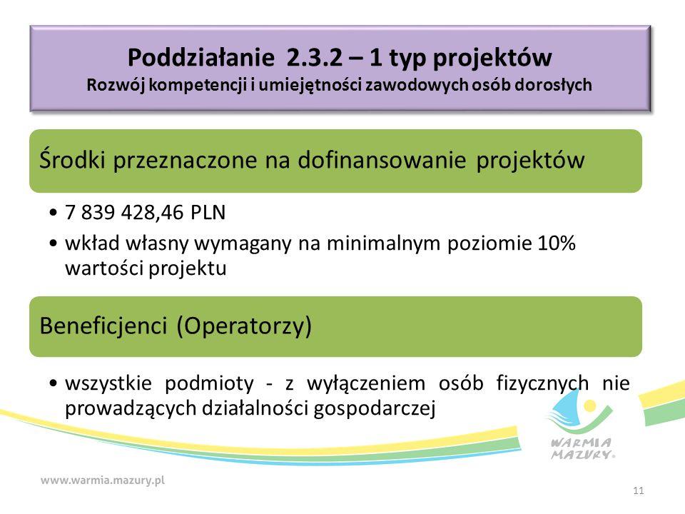 Środki przeznaczone na dofinansowanie projektów 7 839 428,46 PLN wkład własny wymagany na minimalnym poziomie 10% wartości projektu Beneficjenci (Operatorzy) wszystkie podmioty - z wyłączeniem osób fizycznych nie prowadzących działalności gospodarczej Poddziałanie 2.3.2 – 1 typ projektów Rozwój kompetencji i umiejętności zawodowych osób dorosłych Poddziałanie 2.3.2 – 1 typ projektów Rozwój kompetencji i umiejętności zawodowych osób dorosłych 11