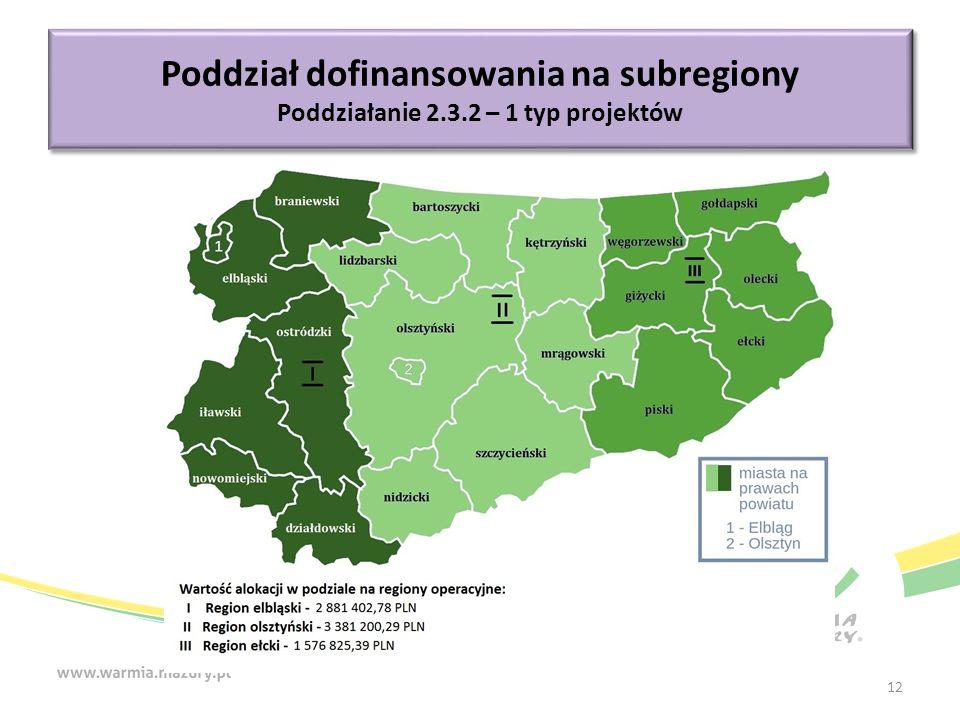 Poddział dofinansowania na subregiony Poddziałanie 2.3.2 – 1 typ projektów 12