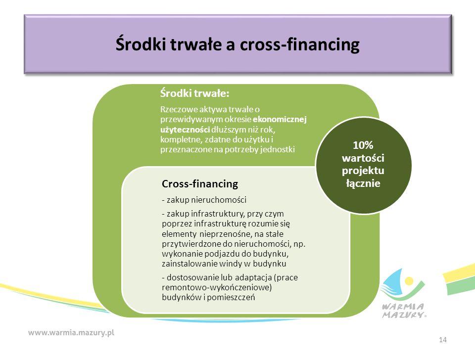 Środki trwałe: Rzeczowe aktywa trwałe o przewidywanym okresie ekonomicznej użyteczności dłuższym niż rok, kompletne, zdatne do użytku i przeznaczone na potrzeby jednostki Cross-financing - zakup nieruchomości - zakup infrastruktury, przy czym poprzez infrastrukturę rozumie się elementy nieprzenośne, na stałe przytwierdzone do nieruchomości, np.