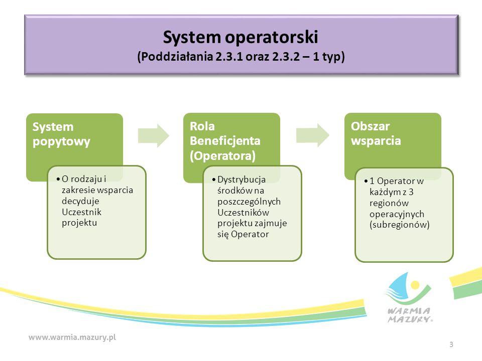 System popytowy O rodzaju i zakresie wsparcia decyduje Uczestnik projektu Rola Beneficjenta (Operatora) Dystrybucja środków na poszczególnych Uczestników projektu zajmuje się Operator Obszar wsparcia 1 Operator w każdym z 3 regionów operacyjnych (subregionów) 3 System operatorski (Poddziałania 2.3.1 oraz 2.3.2 – 1 typ)