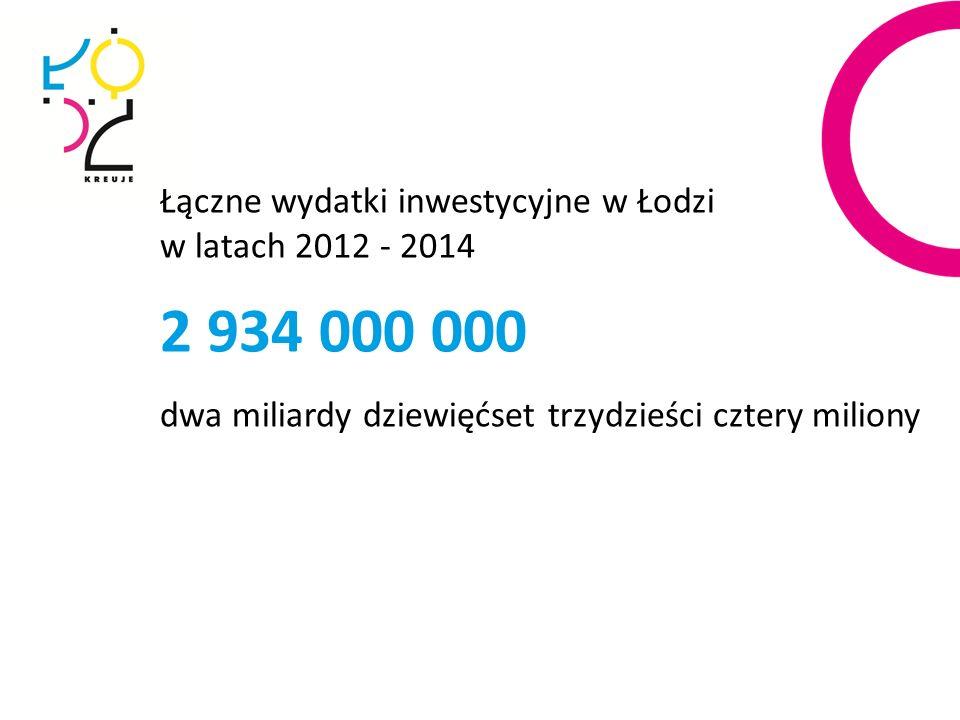 Łączne wydatki inwestycyjne w Łodzi w latach 2012 - 2014 2 934 000 000 dwa miliardy dziewięćset trzydzieści cztery miliony