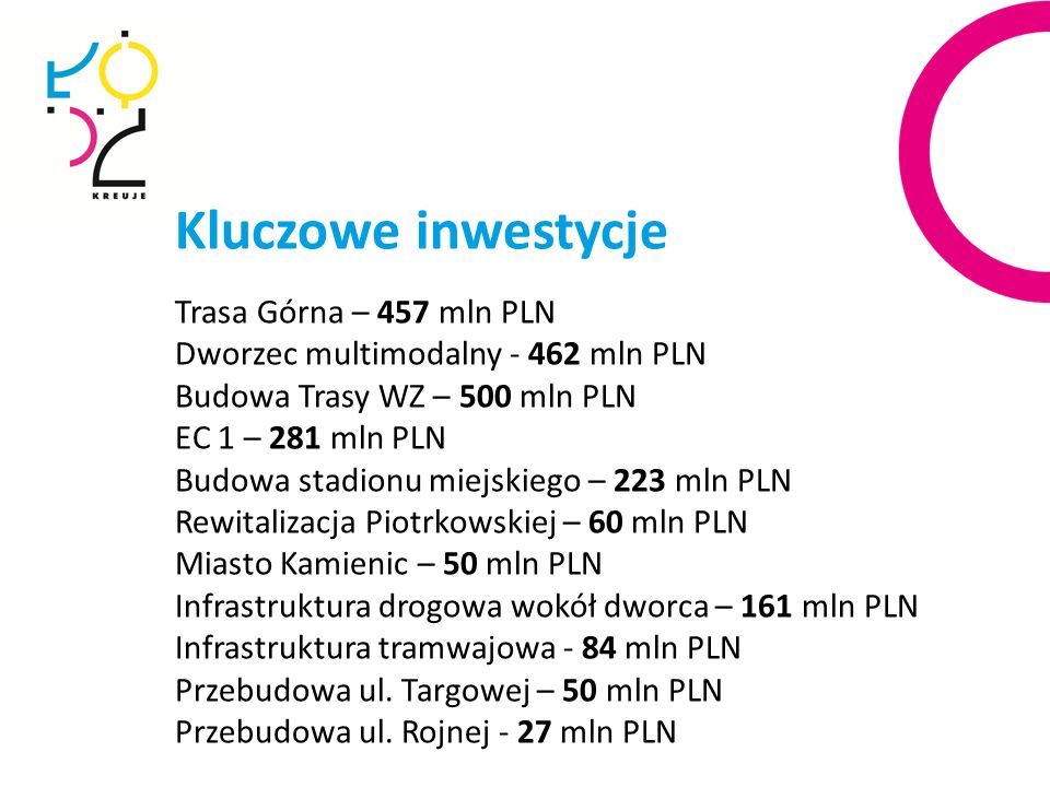 Kluczowe inwestycje Trasa Górna – 457 mln PLN Dworzec multimodalny - 462 mln PLN Budowa Trasy WZ – 500 mln PLN EC 1 – 281 mln PLN Budowa stadionu miejskiego – 223 mln PLN Rewitalizacja Piotrkowskiej – 60 mln PLN Miasto Kamienic – 50 mln PLN Infrastruktura drogowa wokół dworca – 161 mln PLN Infrastruktura tramwajowa - 84 mln PLN Przebudowa ul.