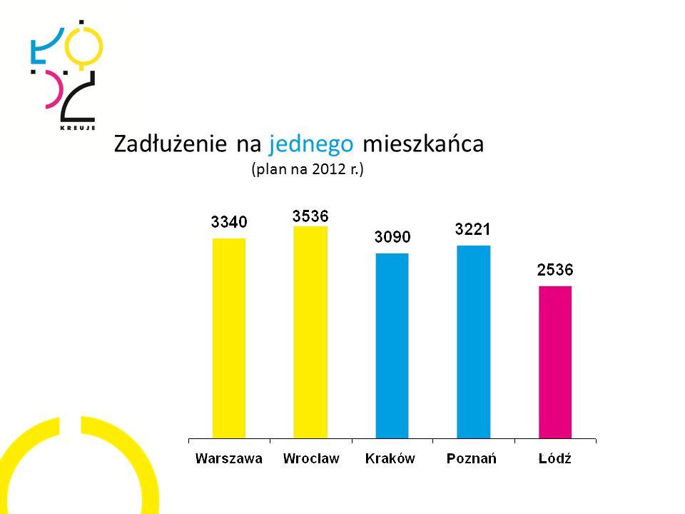 Zadłużenie na jednego mieszkańca (plan na 2012 r.)
