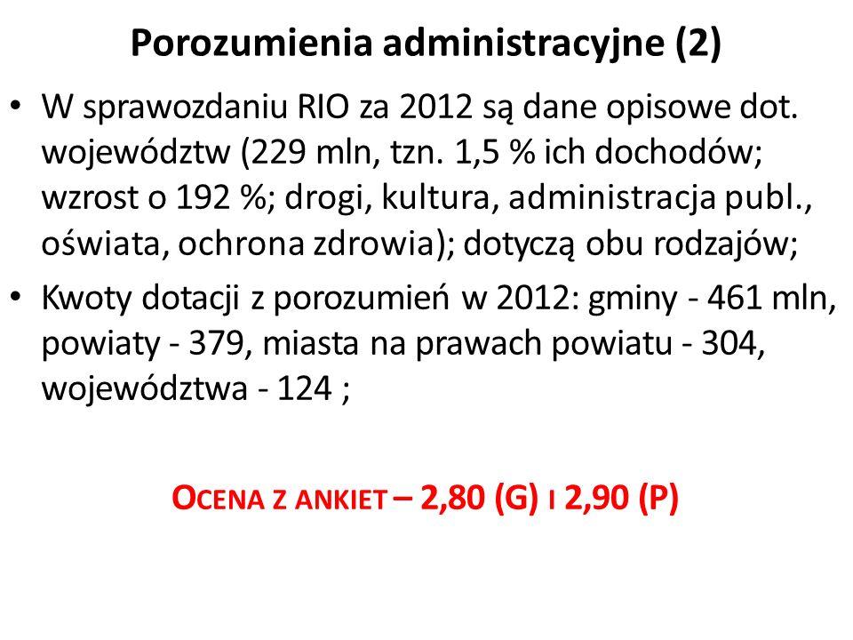 Porozumienia administracyjne (2) W sprawozdaniu RIO za 2012 są dane opisowe dot.