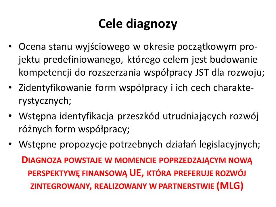 Cele diagnozy Ocena stanu wyjściowego w okresie początkowym pro- jektu predefiniowanego, którego celem jest budowanie kompetencji do rozszerzania współpracy JST dla rozwoju; Zidentyfikowanie form współpracy i ich cech charakte- rystycznych; Wstępna identyfikacja przeszkód utrudniających rozwój różnych form współpracy; Wstępne propozycje potrzebnych działań legislacyjnych; D IAGNOZA POWSTAJE W MOMENCIE POPRZEDZAJĄCYM NOWĄ PERSPEKTYWĘ FINANSOWĄ UE, KTÓRA PREFERUJE ROZWÓJ ZINTEGROWANY, REALIZOWANY W PARTNERSTWIE (MLG)