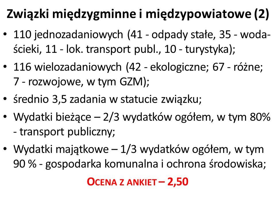 Związki międzygminne i międzypowiatowe (2) 110 jednozadaniowych (41 - odpady stałe, 35 - woda- ścieki, 11 - lok.